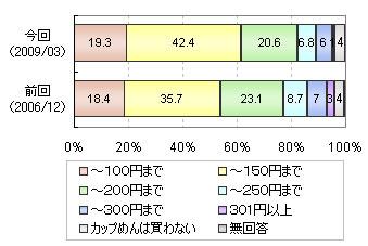 yd_cupnu1.jpg