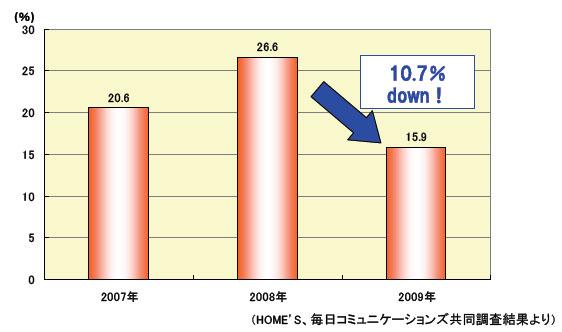 yd_down.jpg