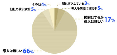 ah_wakusea.jpg