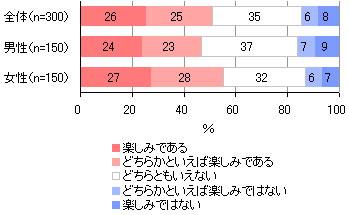 ah_tanosimi.jpg