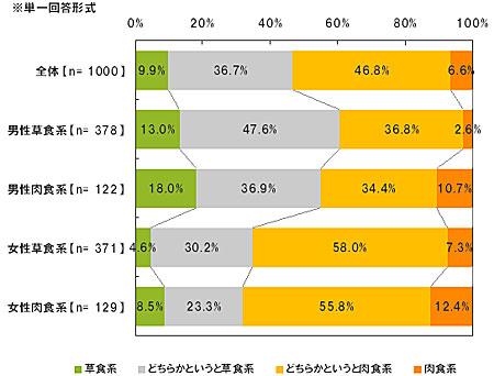 yd_niku1.jpg