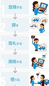 yd_car.jpg