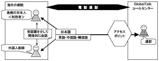 yd_english1.jpg