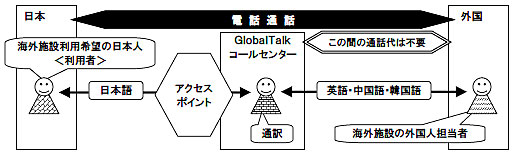 yd_english2.jpg