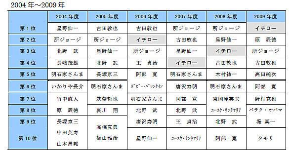 yd_jyoushi1.jpg