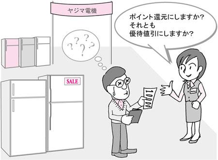 yd_point.jpg