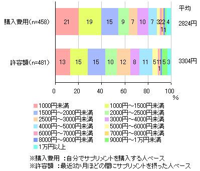ah_kouhiyo.jpg