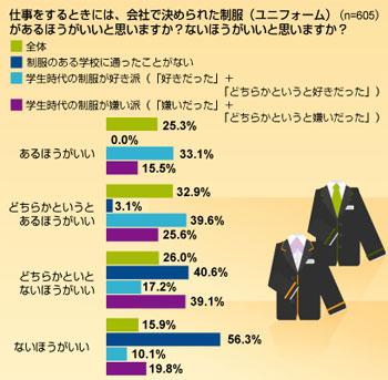 yd_seifuku.jpg