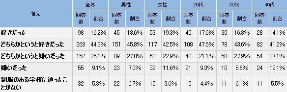 yd_seifuku1.jpg