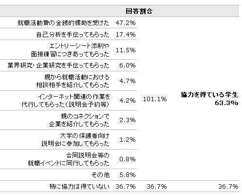 yd_shukatu.jpg