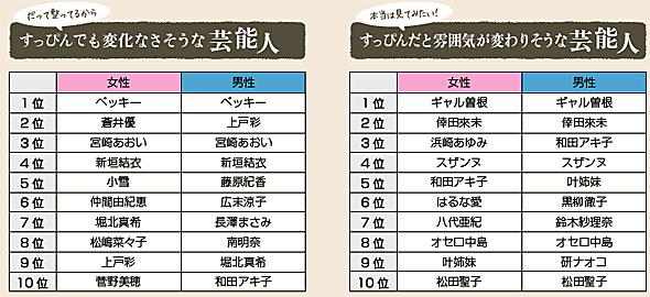 yd_geinoujin.jpg