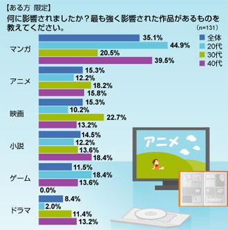 yd_manga.jpg