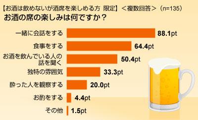 yd_beer.jpg