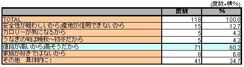 yd_unagi.jpg