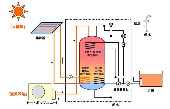 mk_ecocutesolar_system.jpg