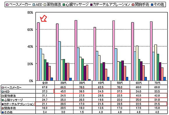 yd_health1.jpg