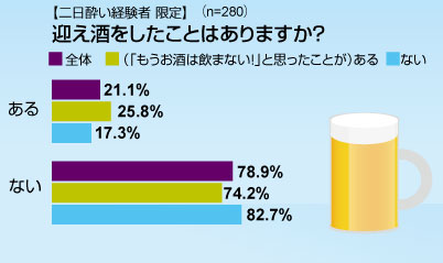 yd_sake.jpg