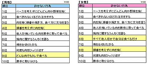 ah_yakitabe.jpg