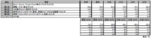 ah_riyomoku.jpg