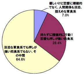 yd_niku.jpg