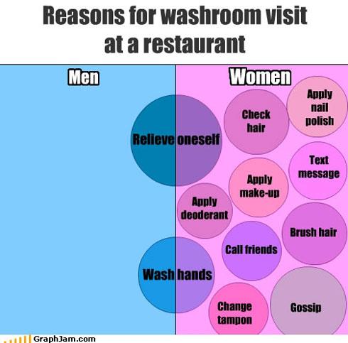 ah_song-chart-memes-washroom-visit.jpg