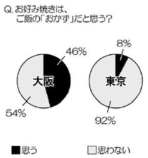 yd_okonomiyaki.jpg