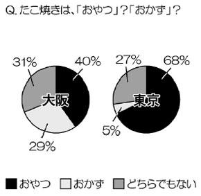 yd_takoyaki.jpg
