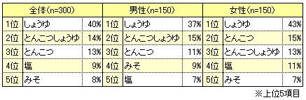 ah_motosuki.jpg