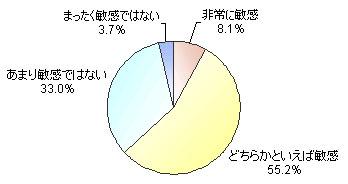 yd_jyouhou1.jpg