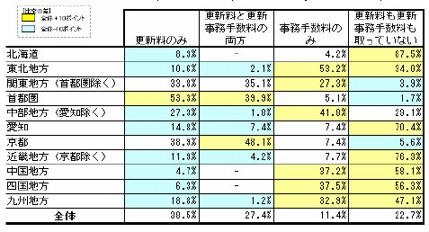 yd_fudousan1.jpg