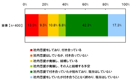 yd_renai.jpg