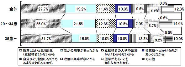 yd_seiji2.jpg