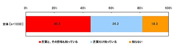 yd_mibyou.jpg