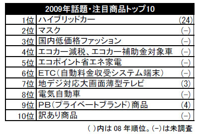 yd_2009.jpg