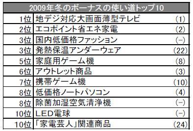 yd_bo2009.jpg