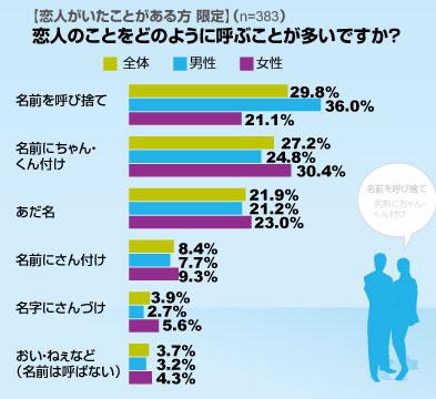 yd_kanojyo.jpg