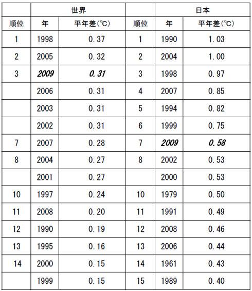 ah_rankingu.jpg