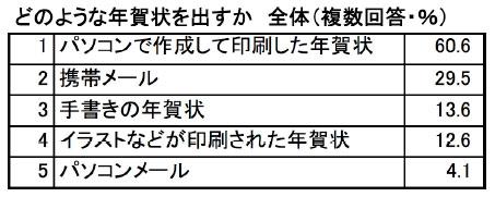 yd_mail.jpg
