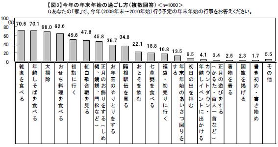 yd_osechi.jpg