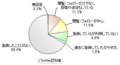 yd_tw2.jpg