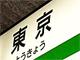 東京都民が選ぶ、住んでみたい街はココ