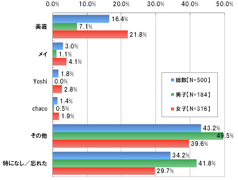 yd_book2.jpg