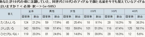 yd_aidoru2.jpg