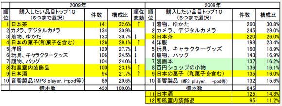yd_japan2.jpg