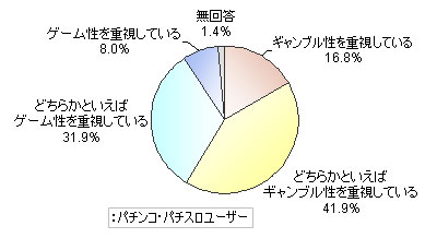 yd_pachi.jpg