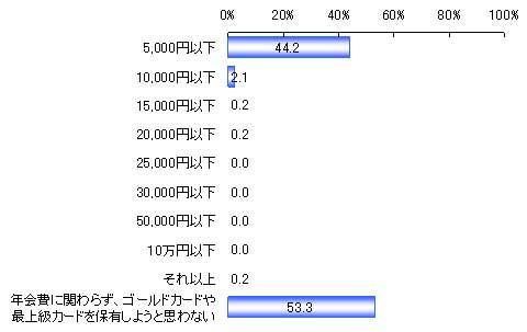 yd_card.jpg