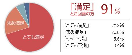 yd_seishin4.jpg