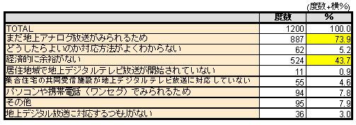 yd_tv.jpg