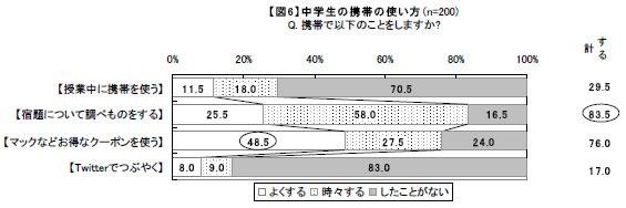 yd_keitai3.jpg