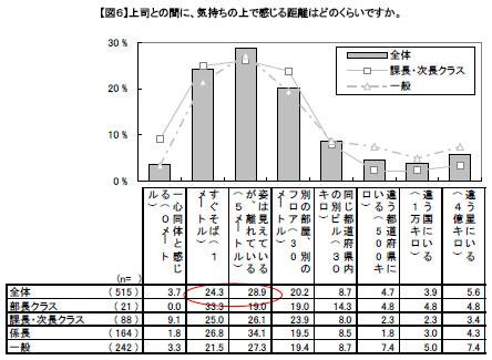 yd_kyori2.jpg